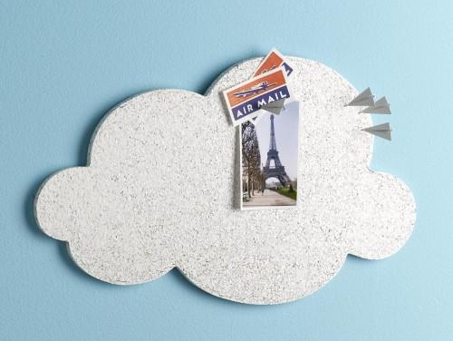 CloudBoard